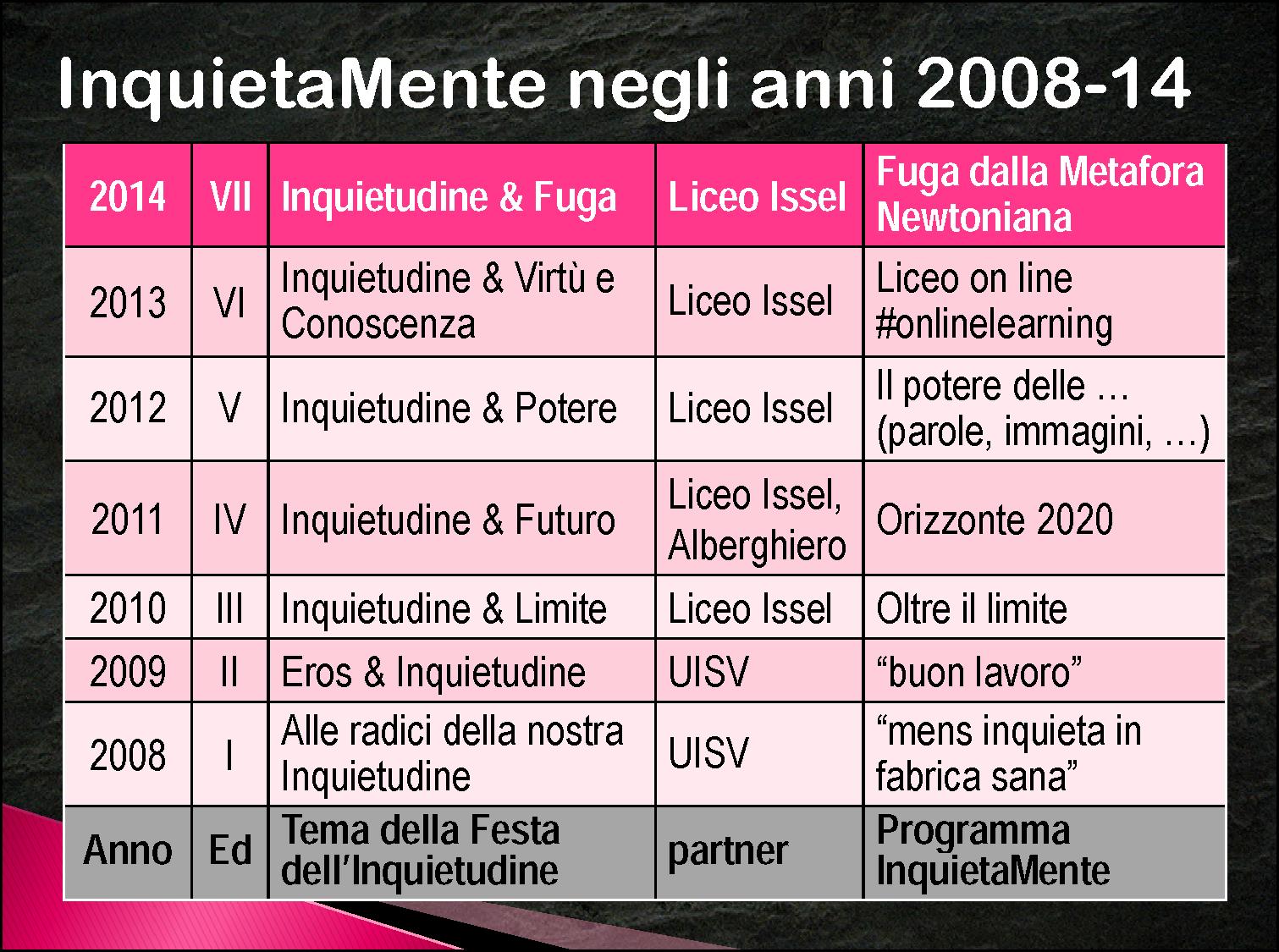 InquietaMente-2008-14